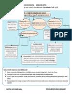 PASADO Y PRESENTE DE LA ORGANIZACIÓN ESCOLAR.pdf