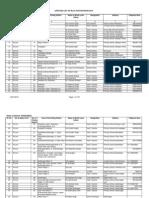 Updated BLOs List Distt_Ghaziabad