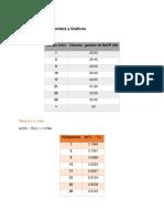 Cálculos energia de activacion para hidrolisis del acetato de metilo