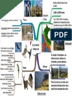 Serranía Esteparia.pptx