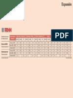 2018_rrhh.pdf