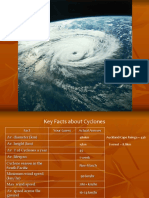 Tropical Cyclones Overview