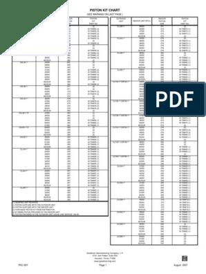 Goodman Gsc13 Piston Kit Chart | Machines | Engines