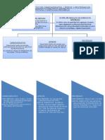 CONSUMO ENERGÉTICO DE CARBOHIDRATOS, LÍPIDOS Y PROTEÍNAS EN REPOSO Y EJERCICIO AERÓBICO