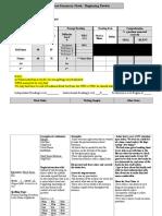 beginner assessment data
