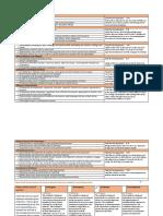 dispositions worksheet-rmhs-webb-final
