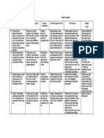 calm financial planning unit project rubric