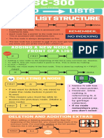 DataStructures_Infographic