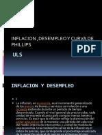 2INFLACION PPT (3)
