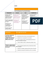 classroom learning routines self assessment