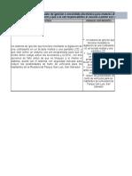 Operacionalizacion de Variables e Indicadores