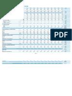 Presupuesto de Marketing Del Canal1