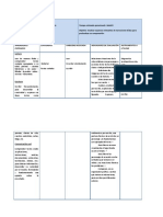 Planificaciones Mensuales 5º Basico 2016