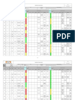 2 Panorama de Factores de Riesgo Revision 3