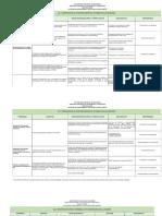 Componente Estrategico PGD 2016 2018 Ajustada 11-05-2016
