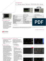 Keysight Competitive Comparison