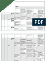 Planejamento de Aula AJA 2018 ABRIL e Maio