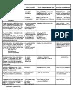 MEDICAMENTO Antiparasitarios(ALF)