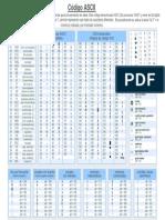 Código Ascii Completo Pdf
