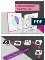 Various Modes of Travelling