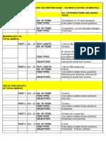 ESB Specifications Dec 2017 B2