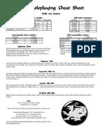 Basic Roleplaying Cheat Sheet