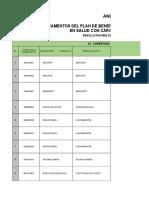 Anexo 1 -Listado de Medicamentos