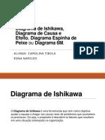 Diagrama de Ishikawa,