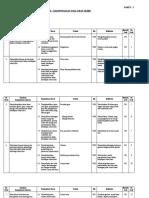 Kisi-Kisi Penulisan Soal Ujian Akhir (Paket 1)