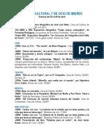Agenda cultural y de ocio de Mieres. Semana del 23 al 29 de abril.