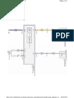 Controles de La Dirección Hidráulica