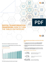 FIX Digital Transformation Framework for Small Banks (from N-iX)