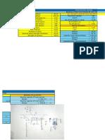Bolt Design excel sheet
