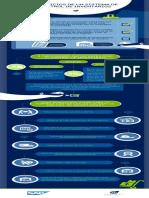 Infografía de Gestión de Inventario