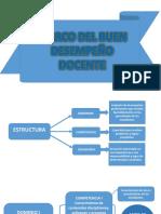 Diapositivas Del Marco Del Buen Desenpeño