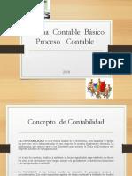 Sistema Contable Básico ( Proceso Contable) V2