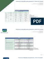 Formulas_Electricas_Consumo.pdf