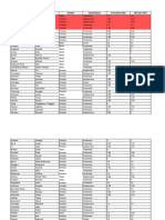 RA Applicant Spreadsheet
