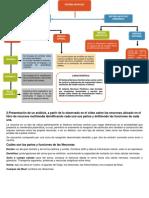 347964468-Tarea-2-Psicologia-Generales.docx