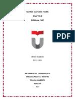 Resume Material Teknik Bab 9