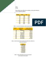 Calibracion de Un Rotametro - Resultados, Discusion,Conclusiones