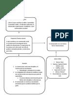 estructura argumentación