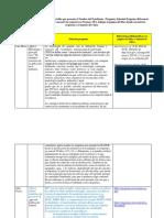 Actividd 1, Item 1,3 (Construcción Grupal)