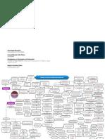 Act_3.2_Velis_Flores_Mapa Conceptual Historía de La Educación en México Hasta Nuestro Días
