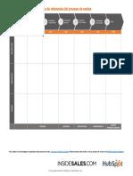 Plantilla proceso de ventas.pptx