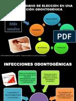 Diapo Seminario Odontop - Copia