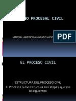 El Proceso Civil y Sus Etapas