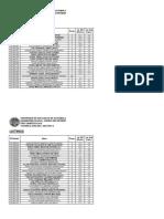 Listing Technical English FS2018 (First Exams).pdf