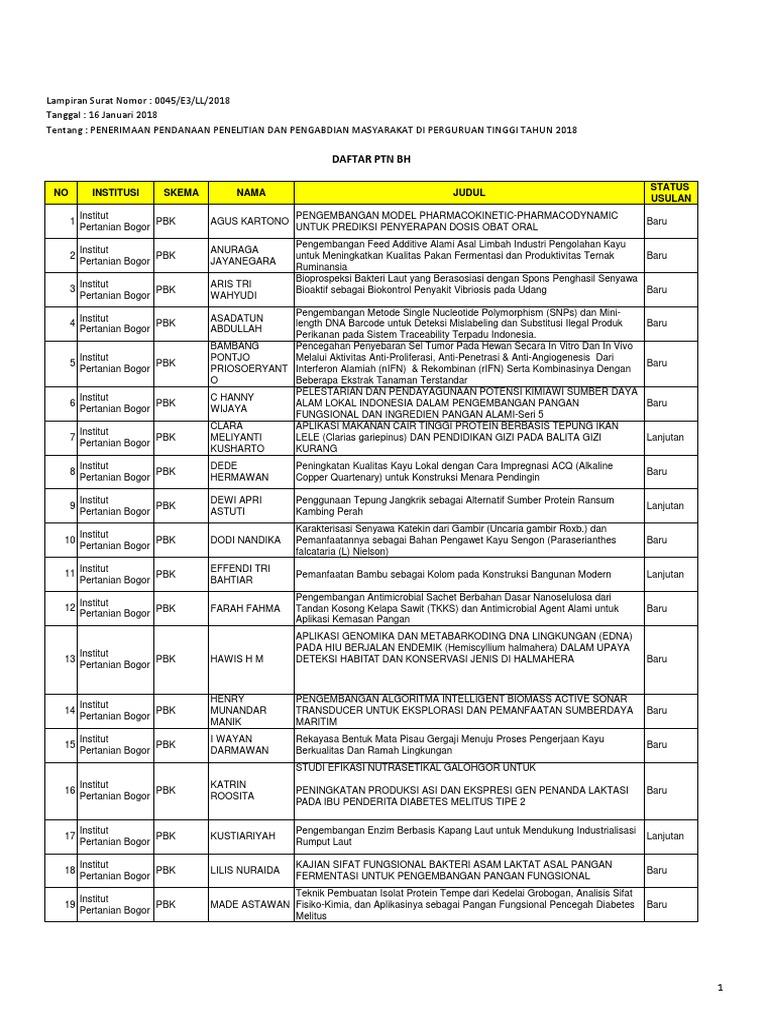 Daftar Penerima Dana Penelitian Ptnbh Produk Ukm Bumn Box Hantaran Pengantin Bio Art