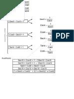 8_Identidades Trigonométricas Para Un Mismo Arco_Parte4